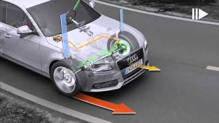 ESP Electronic Stability Programme