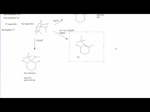 Organic Chemistry - Substitution vs Elimination