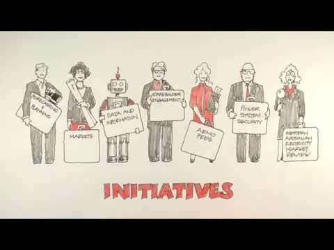 AEMO's Strategic Initiatives for 2016–18