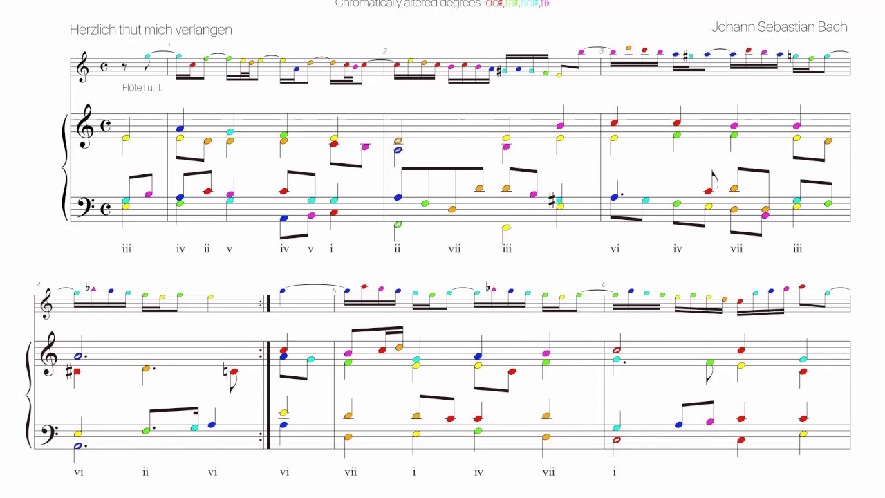 Bach chorale bwv 161 6 harmonic analysis with colored notes herzlich thut mich verlangen