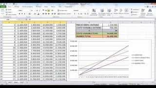 como calcular y graficar el punto de equilibrio en excel 2010