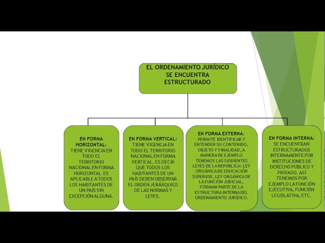 Utpl Mircovideos Derecho Introducción Al Derecho