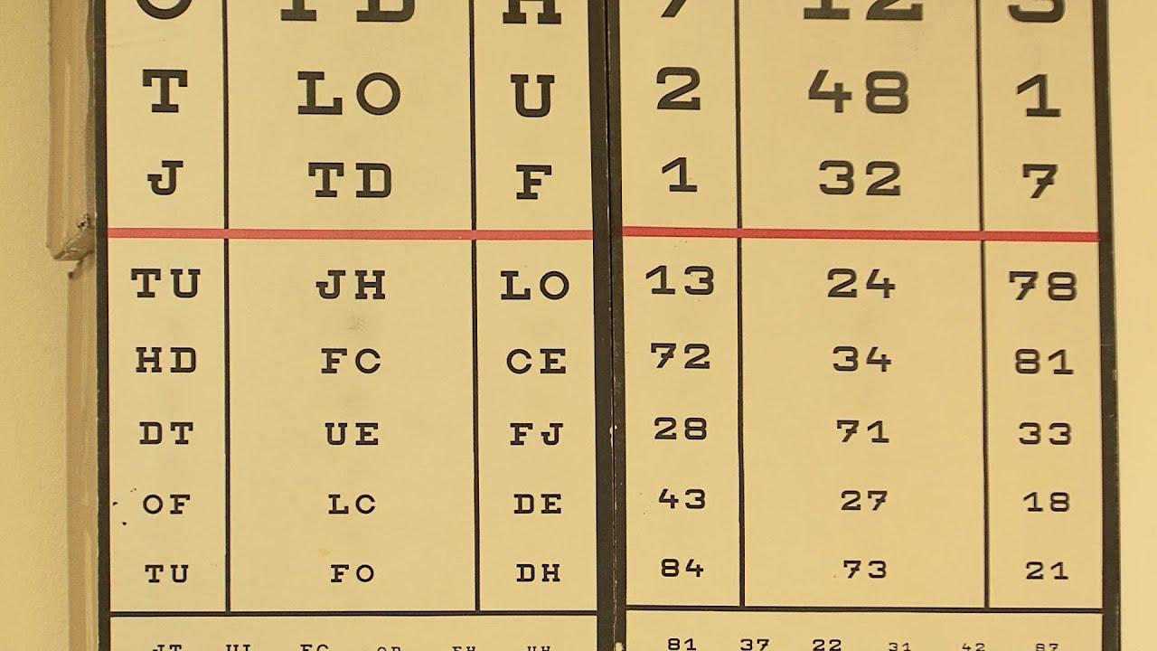 különféle látásvizsgálati táblázatok)