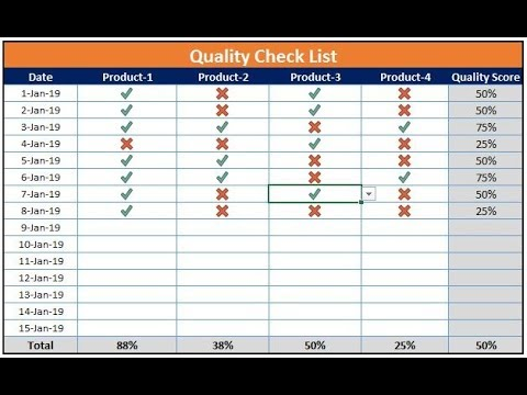 Quality Check List in Excel || Use of Conditional Formatting || Use of Custom Formatting