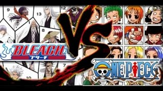 Warcraft : Bleach vs One piece New World 1.0  Luffy Gear 4 VS 5 Insane Characters. Hardest Game EVER