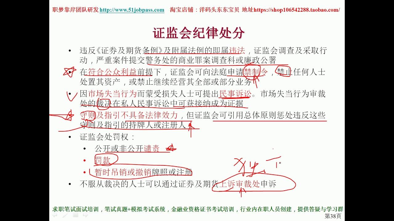[普通話] 香港證券及期貨從業考試HKSI LE Paper 1卷一第4課 - YouTube