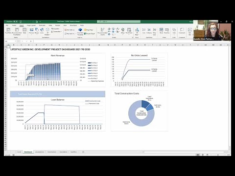 Building the Financial Model Dashboard