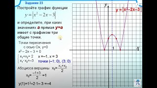 Задание 23 Квадратичная функция y=IfxI