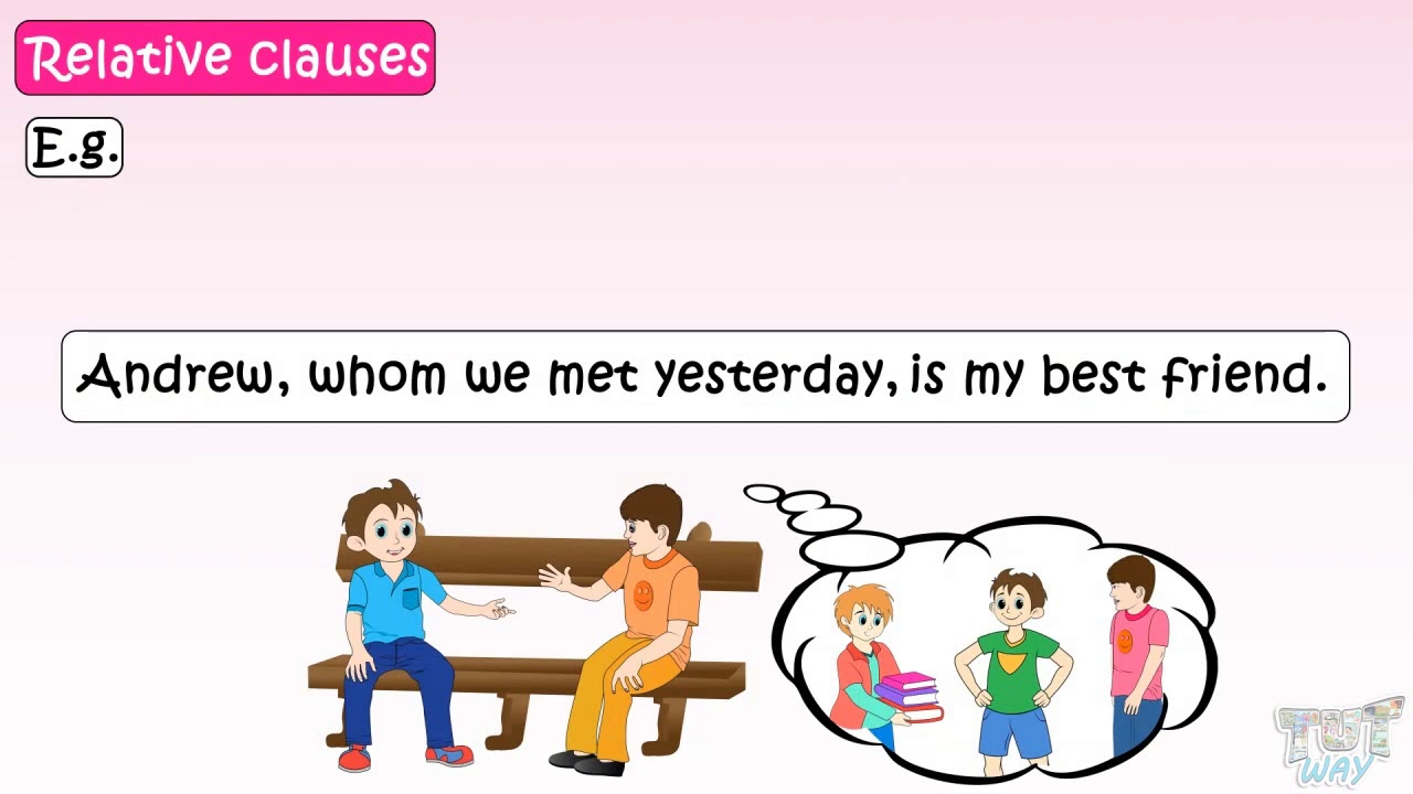 small resolution of Relative And Reciprocal Pronouns (Kinds of Pronouns -Part-5)   English    Grade-5   Tutway   - YouTube