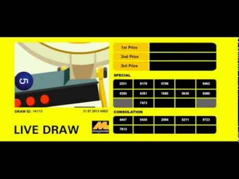 Magnum Results Draw 141/13 31 Julai 2013 Wednesday