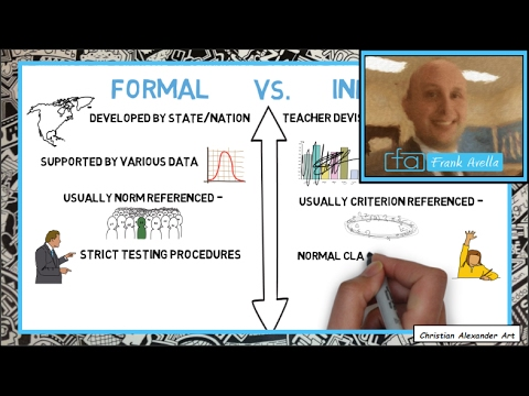 Formal Vs Informal Assessment  Examples  Youtube