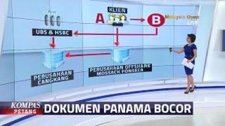 Apa itu Panama Papers?