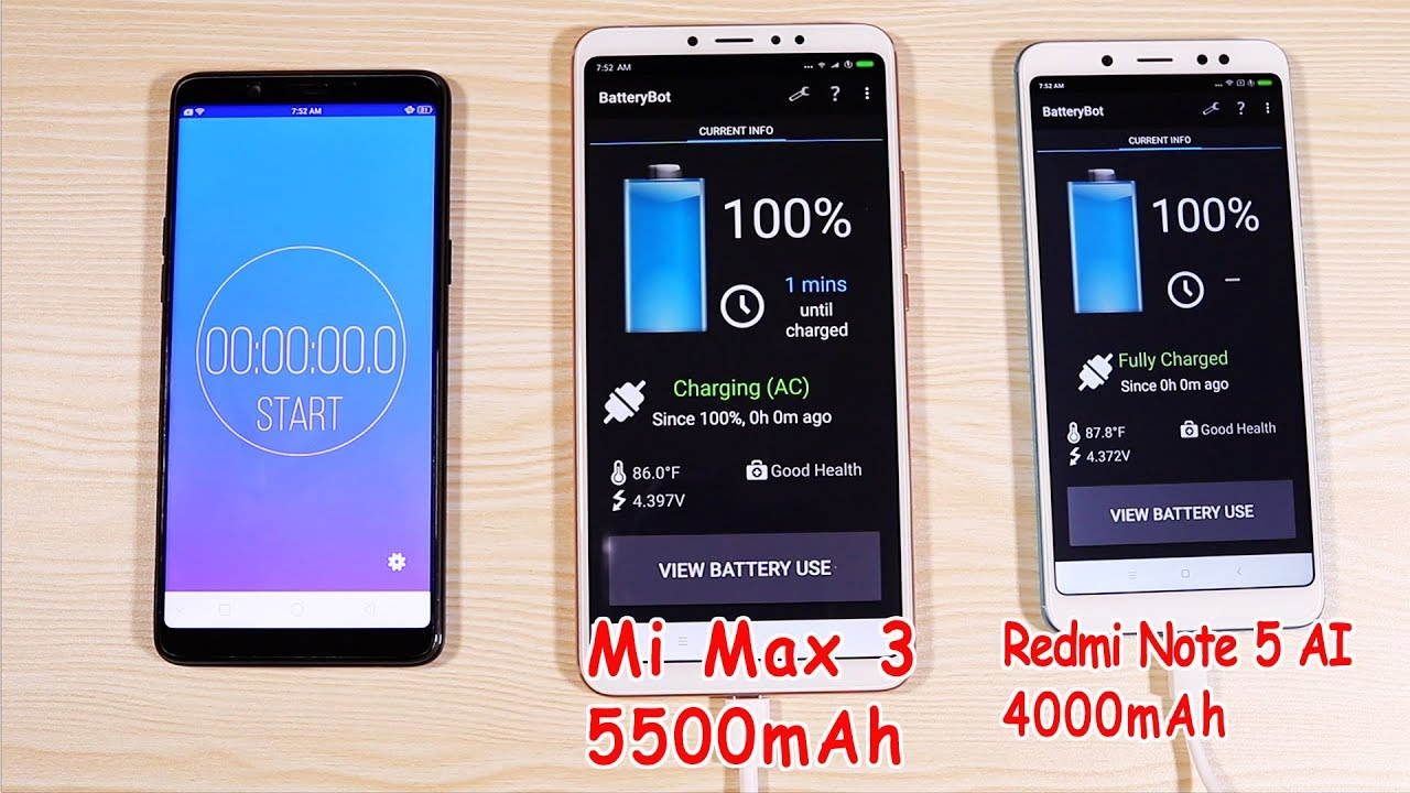 Xiaomi Mi Max 3 Vs Redmi Note 5 AI