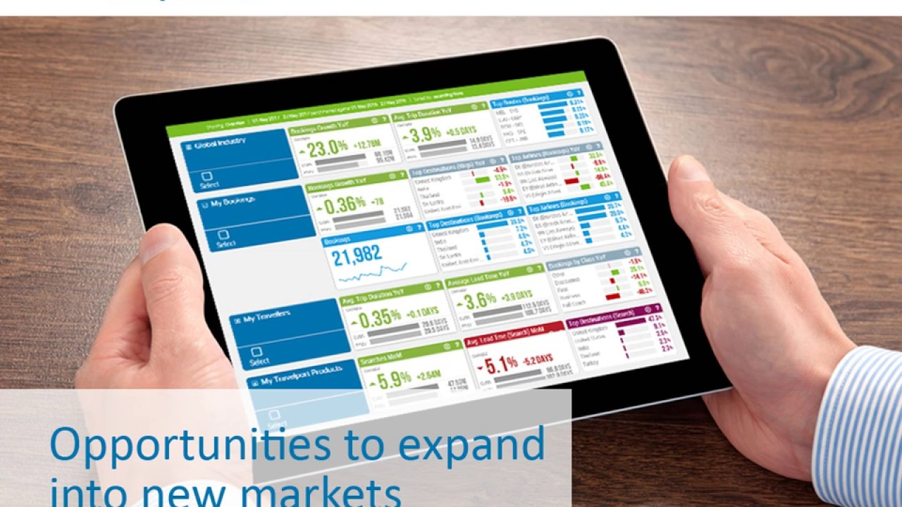 Travelport Competitive Insights - Expand display of new markets