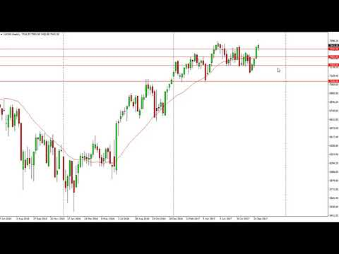 FTSE 100 Technical Analysis for the week of October 16, 2017 by FXEmpire.com
