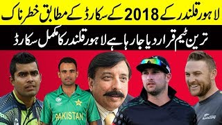 Lahore qalandar playing squad for PSL 2018 | Lahore Qalandars Full squad of PSL 2018