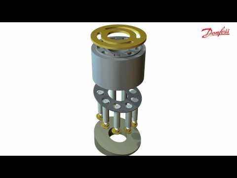 Danfoss Axial Pump Introduction Animation