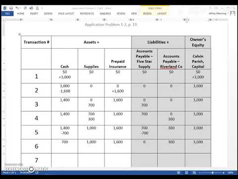 Accounting Application Problem 1 2