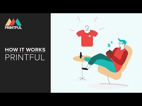 How It Works: Printful