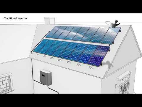 Domestic Solar power technology by Snaya Energy LLP