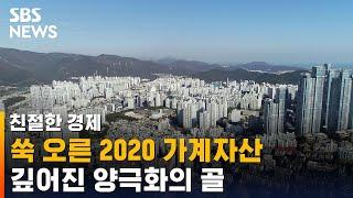 쑥 오른 2020 가계자산 · 국부의 진실 / SBS …