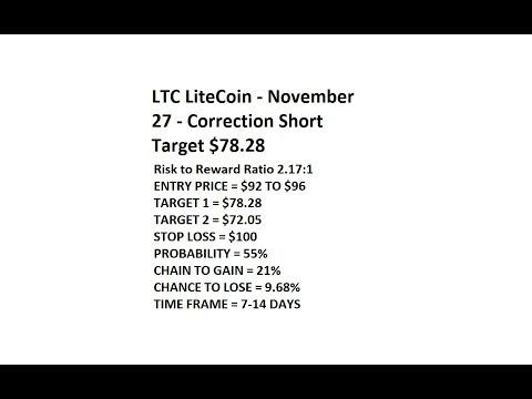 LTC Litecoin November 27 Technical Analysis - Short Entry $92-$96 - Target $78.