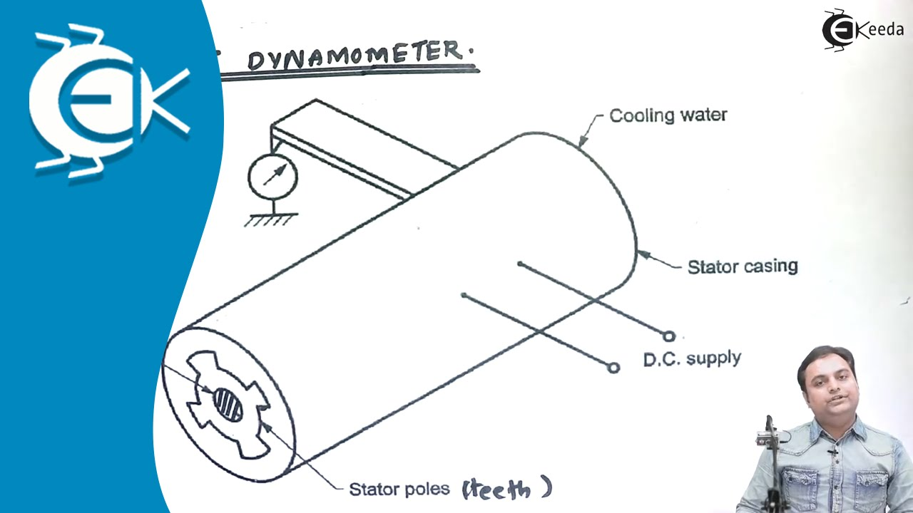 Eddy Current Dynamometer : Construction and working of eddy current dynamometer
