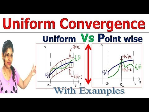 uniform convergent and uniform Vs point wise convergence in Hindi with examples
