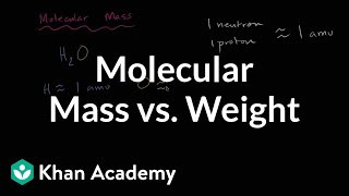 Molecular mass and molecular weight | Chemistry | Khan Academy