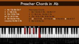 How to play Preacher Chords (The Breakdown)