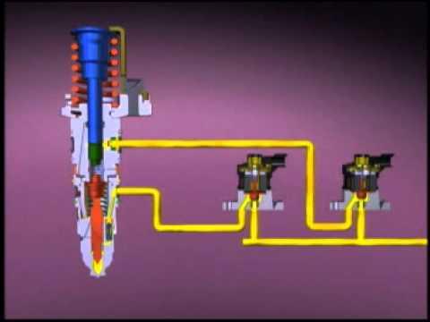 Cummins ISX CM870 CM871 Fuel Part2  YouTube