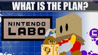 A Theory about Nintendos Plans with Nintendo Labo.