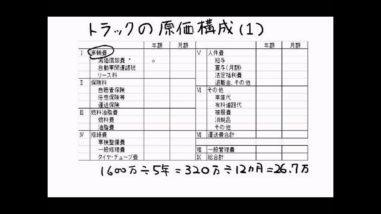 物流・運送業界の基礎講座 トラックの原価構成(1)-1 - YouTube