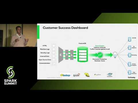 GoDaddy Customer Success Dashboard Using Apache Spark - Baburao Kamble