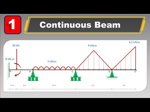 Continuous Beam Analysis - STAAD.pro Tutorials: Software Application Lab (VTU)