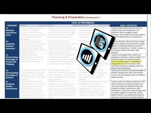 BSD Tech Placemat and the Teacher PerformanceDPAS [edited]
