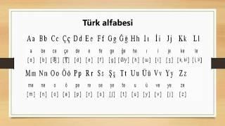 Турецька мова українською. Заняття 1.Рівень А-1