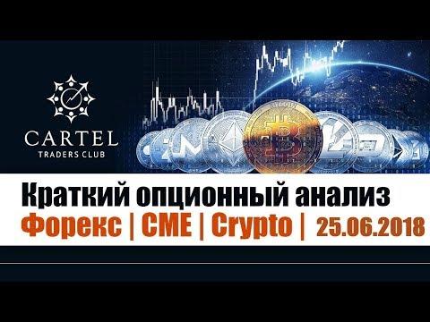 Краткий анализ опционных уровней на Форекс | CME | Crypto / 25.06.2018