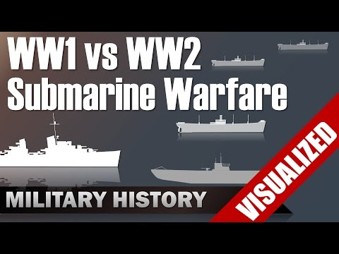 Submarine Warfare WW1 vs WW2 - Differences & Commonalities