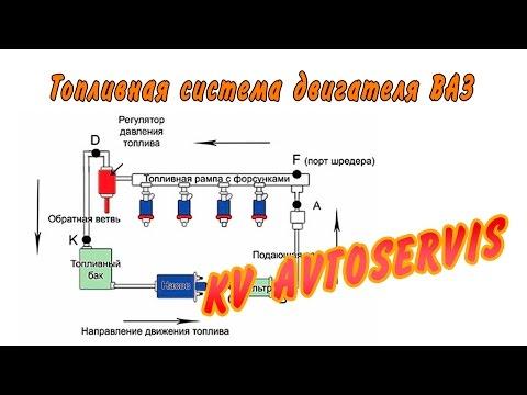 Киа бонго 3 схема топливной системы