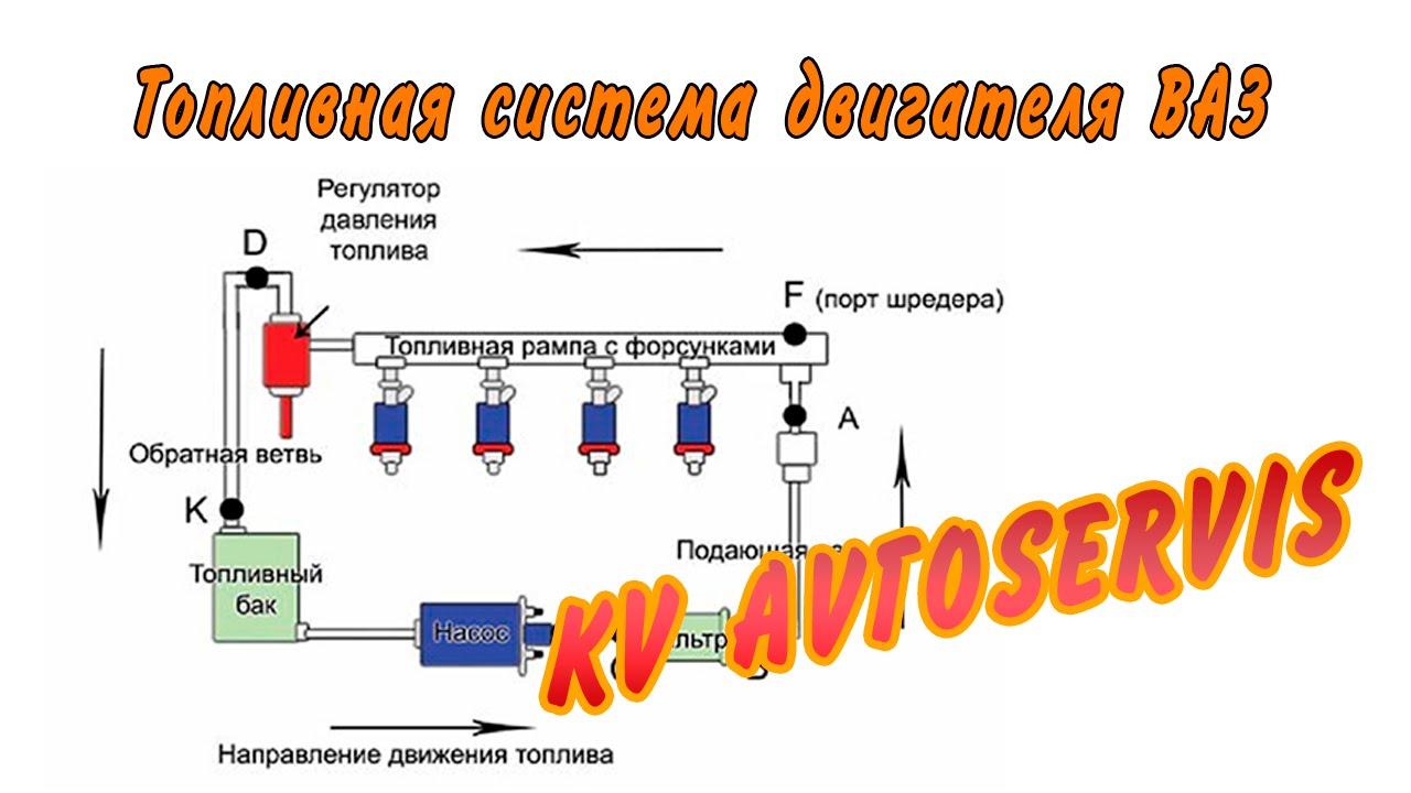 Схема топливной системы ваз 21214 фото 346