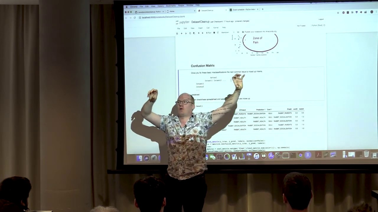 Image from PyCon Ireland 2019 - How to Curate an NLP Dataset With Python - David Curran