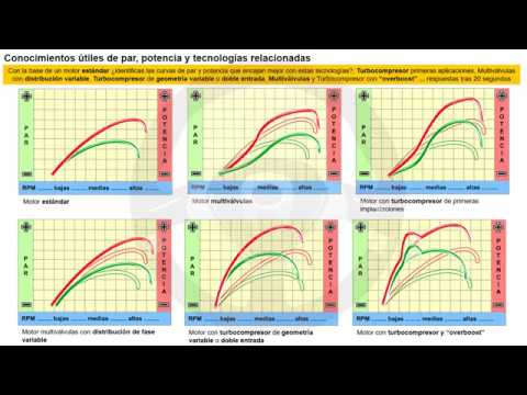EVOLUCIÓN DE LA TECNOLOGÍA DEL AUTOMÓVIL A TRAVÉS DE SU HISTORIA - Módulo 0 (16/16)