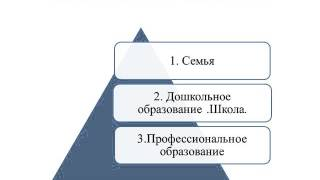 Обществознание 8-9 класс Презентация «Право на образование»