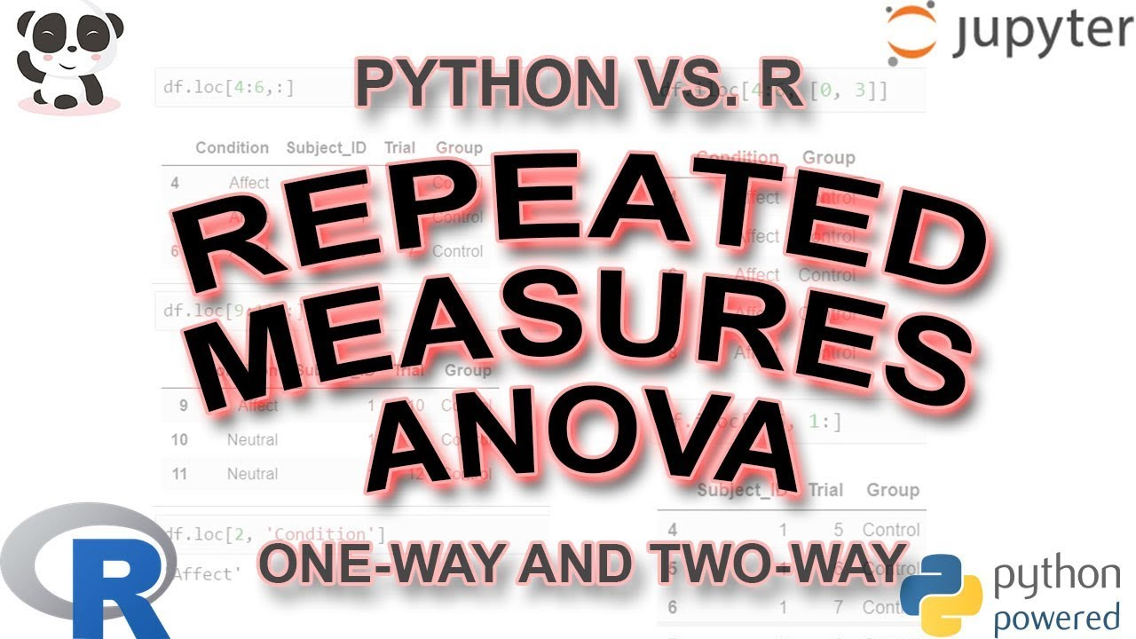 Repeated measures ANOVA using Python Statsmodels and R afex