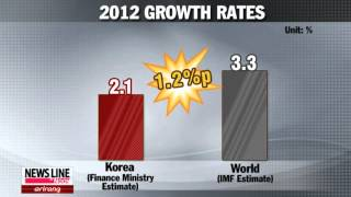 Korea Records Slower GDP Growth than World Economy for 2nd Year in 2012 [Arirang News]