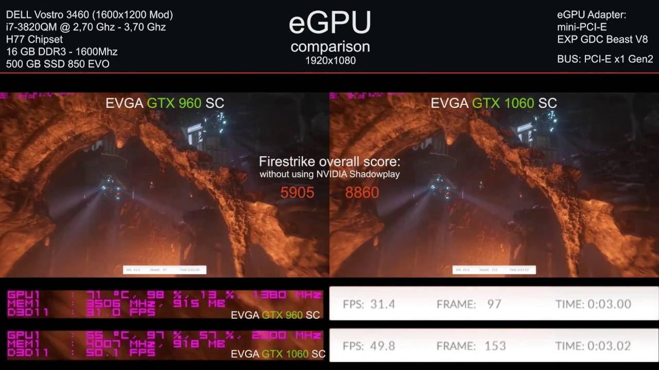 Dell Vostro 3400 RAM Installation / Upgrade and Spec Walkthrough .
