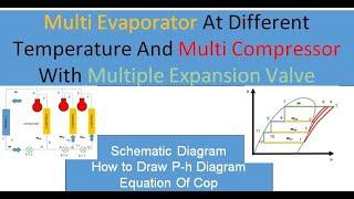 Baixar Multi Evaporator At Different Temperature And Multi Compressor With Multiple Expansion Valve