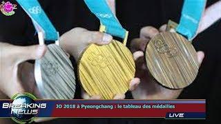JO 2018 à Pyeongchang : le tableau des médailles