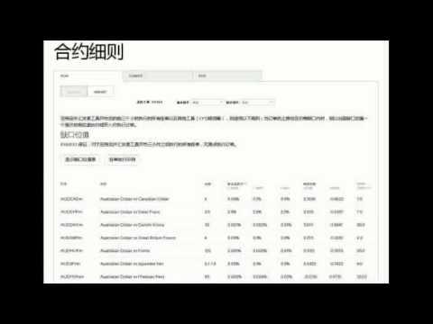 外汇交易平台_外汇交易平台比较 exness - YouTube
